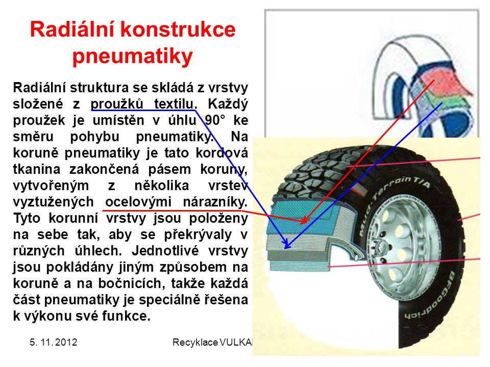 Radiální konstrukce pneumatiky 5. 11. 2012Recyklace VULKANIZÁTŮ 6 201220 Radiální struktura se skládá z vrstvy složené z proužků textilu. Každý prouže