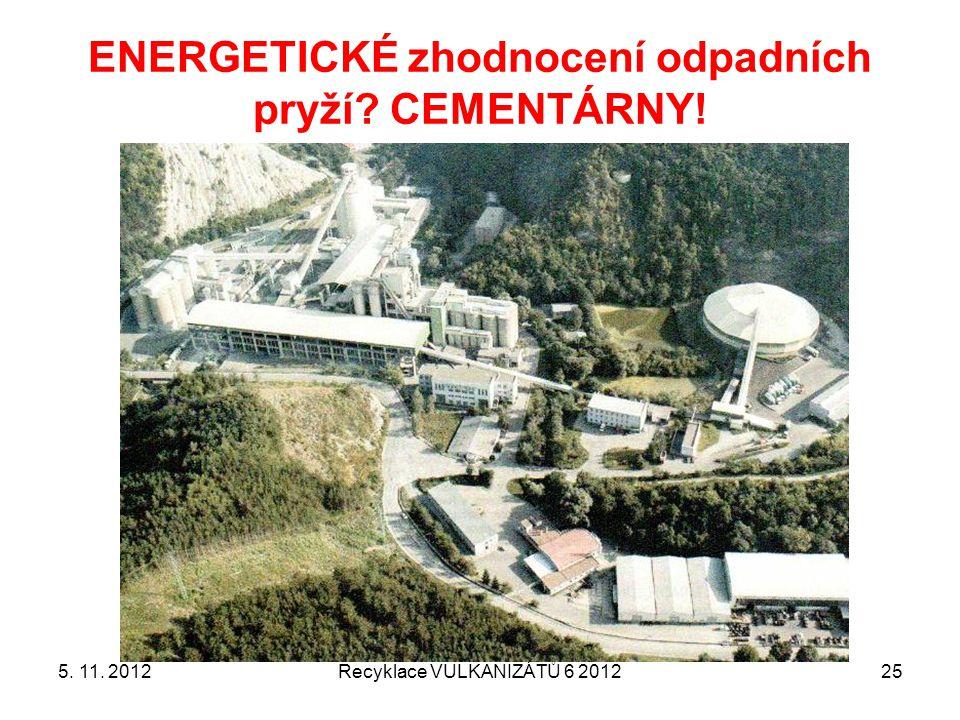 ENERGETICKÉ zhodnocení odpadních pryží? CEMENTÁRNY! Recyklace VULKANIZÁTŮ 6 2012255. 11. 2012