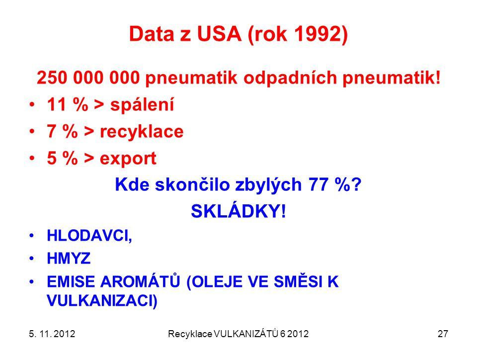 Data z USA (rok 1992) 250 000 000 pneumatik odpadních pneumatik! 11 % > spálení 7 % > recyklace 5 % > export Kde skončilo zbylých 77 %? SKLÁDKY! HLODA