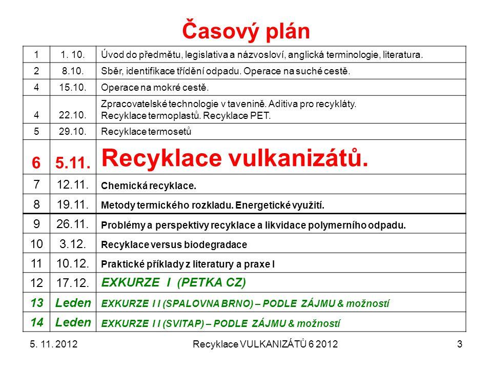 Recyklace VULKANIZÁTŮ 6 20123 Časový plán 11. 10.Úvod do předmětu, legislativa a názvosloví, anglická terminologie, literatura. 28.10.Sběr, identifika