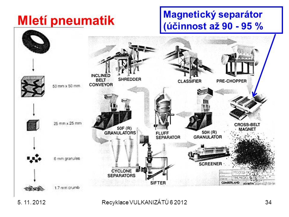 Mletí pneumatik 5. 11. 2012Recyklace VULKANIZÁTŮ 6 201234 Magnetický separátor (účinnost až 90 - 95 %