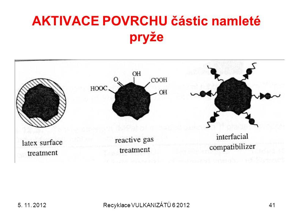 AKTIVACE POVRCHU částic namleté pryže 5. 11. 2012Recyklace VULKANIZÁTŮ 6 201241