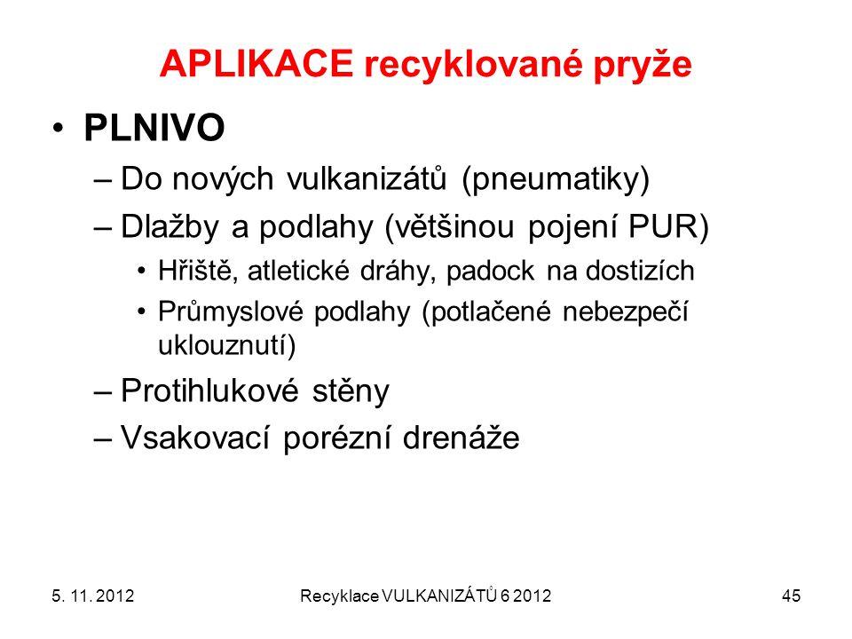 APLIKACE recyklované pryže Recyklace VULKANIZÁTŮ 6 2012455. 11. 2012 PLNIVO –Do nových vulkanizátů (pneumatiky) –Dlažby a podlahy (většinou pojení PUR