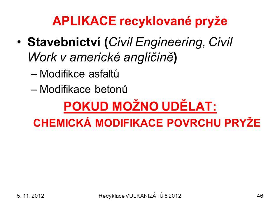 APLIKACE recyklované pryže Recyklace VULKANIZÁTŮ 6 2012465. 11. 2012 Stavebnictví (Civil Engineering, Civil Work v americké angličině) –Modifikce asfa