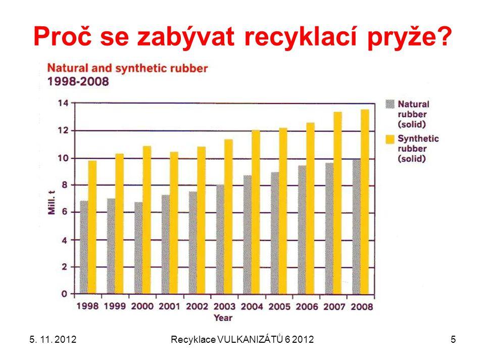 Proč se zabývat recyklací pryže? 5. 11. 2012Recyklace VULKANIZÁTŮ 6 20125