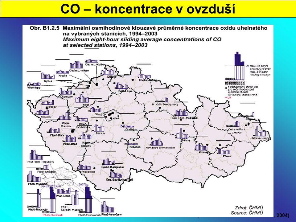 CO – koncentrace v ovzduší (STATISTICKÁ ROČENKA ŽP ČR, 2004)