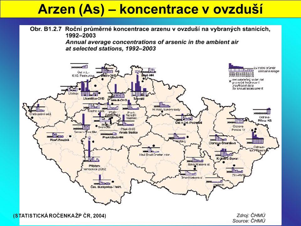 Arzen (As) – koncentrace v ovzduší (STATISTICKÁ ROČENKA ŽP ČR, 2004)