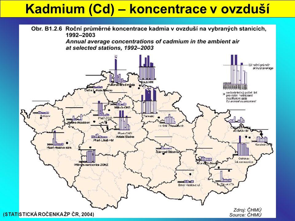 Kadmium (Cd) – koncentrace v ovzduší (STATISTICKÁ ROČENKA ŽP ČR, 2004)