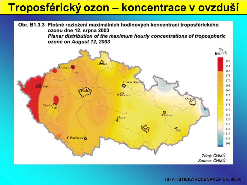 Troposférický ozon – koncentrace v ovzduší (STATISTICKÁ ROČENKA ŽP ČR, 2004)