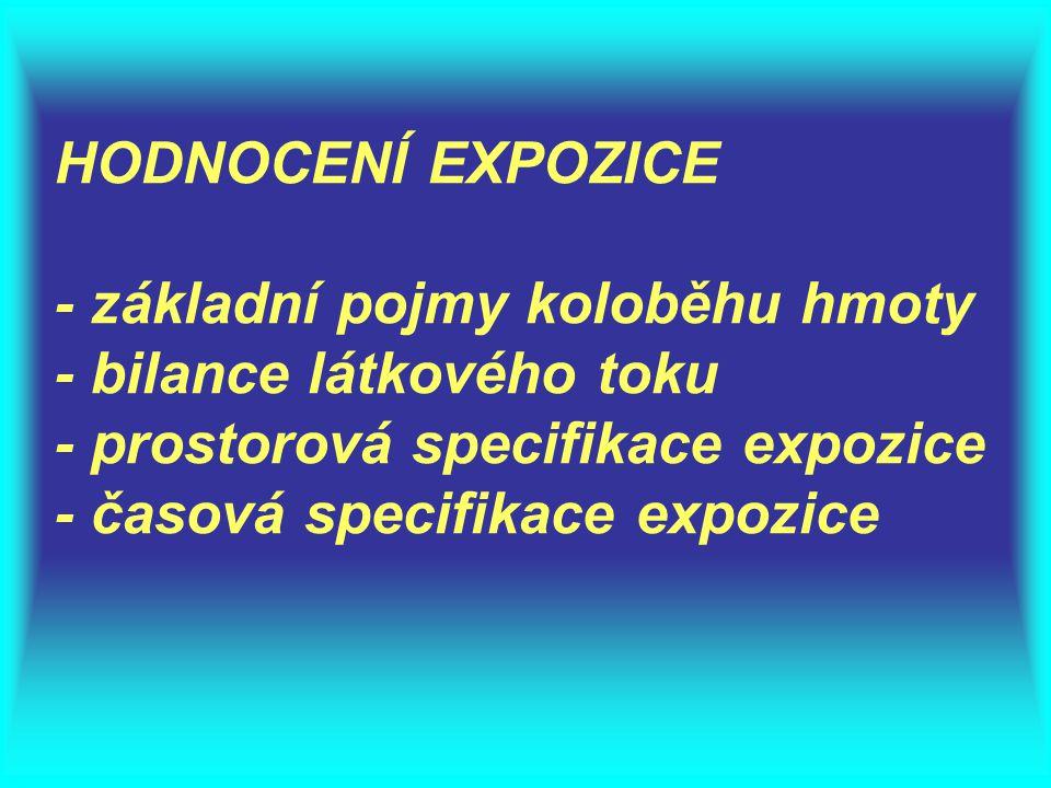 HODNOCENÍ EXPOZICE - základní pojmy koloběhu hmoty - bilance látkového toku - prostorová specifikace expozice - časová specifikace expozice