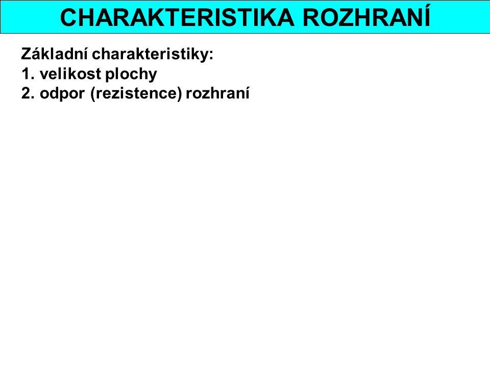 CHARAKTERISTIKA ROZHRANÍ Základní charakteristiky: 1.velikost plochy 2.odpor (rezistence) rozhraní