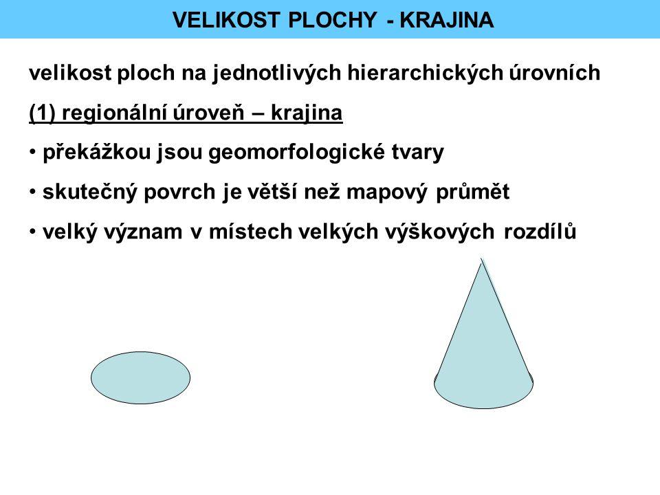 VELIKOST PLOCHY - KRAJINA velikost ploch na jednotlivých hierarchických úrovních (1) regionální úroveň – krajina překážkou jsou geomorfologické tvary