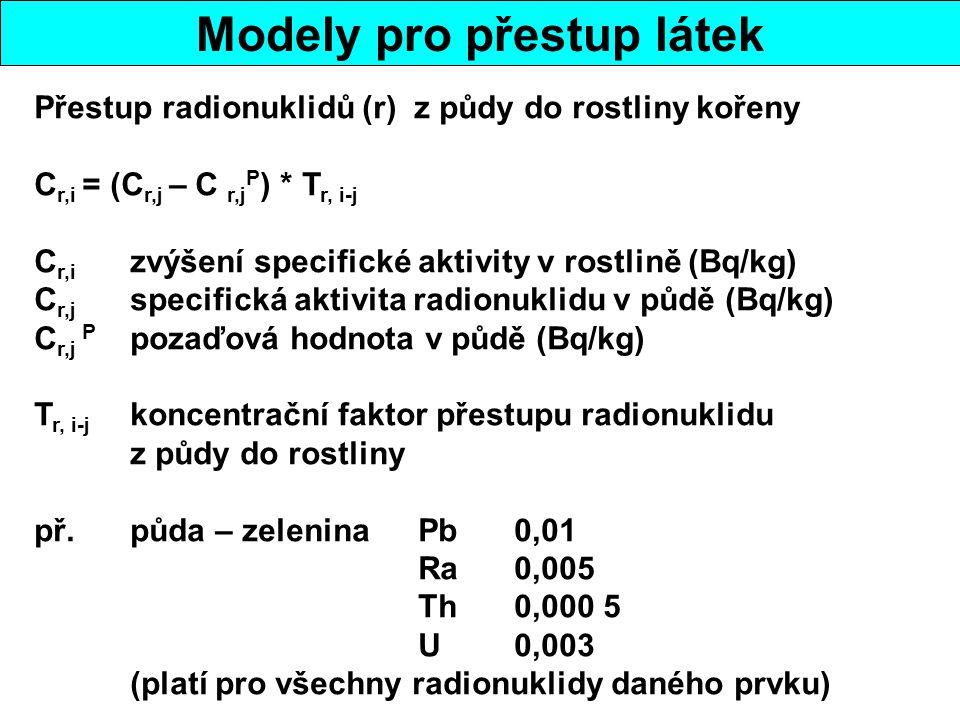 Modely pro přestup látek Přestup radionuklidů (r) z půdy do rostliny kořeny C r,i = (C r,j – C r,j P ) * T r, i-j C r,i zvýšení specifické aktivity v