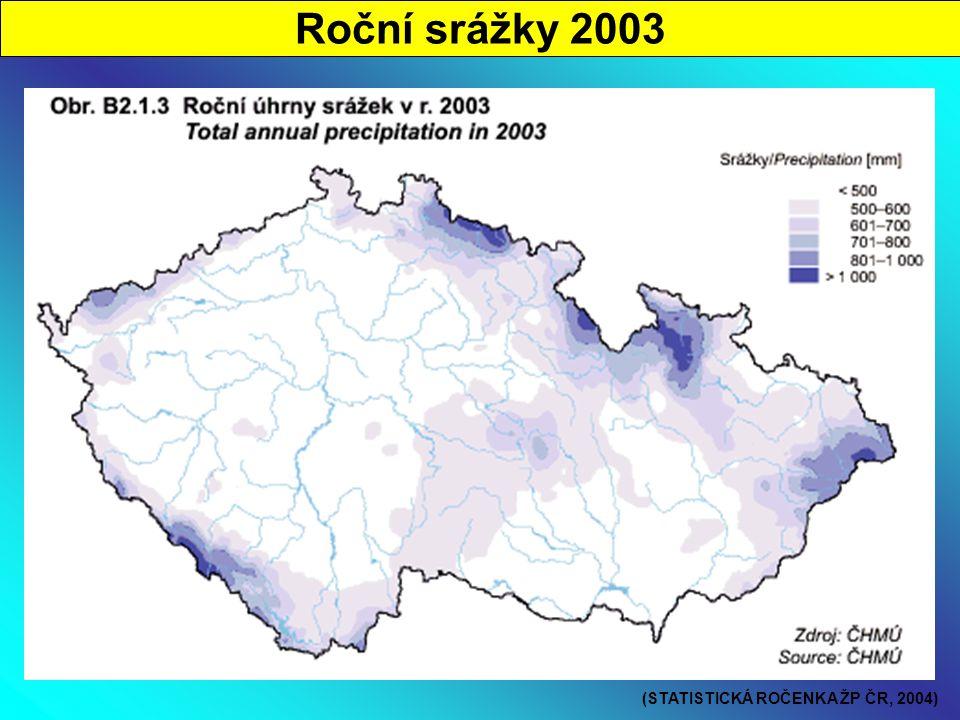 Roční srážky 2003 (STATISTICKÁ ROČENKA ŽP ČR, 2004)