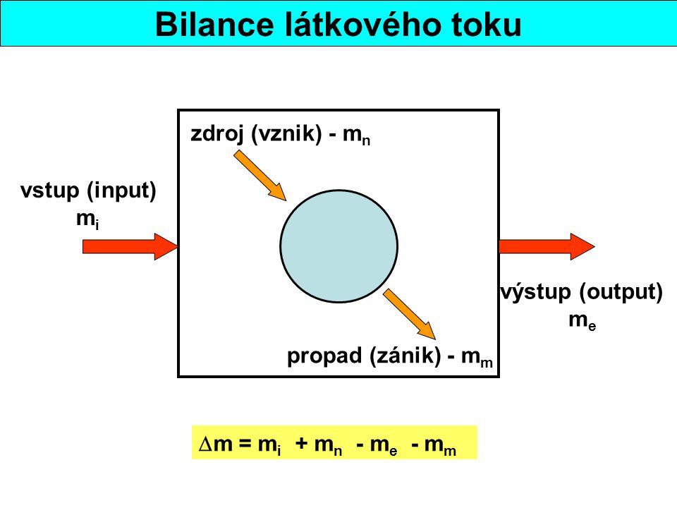 Bilance látkového toku zdroj (vznik) - m n propad (zánik) - m m vstup (input) m i výstup (output) m e  m = m i + m n - m e - m m