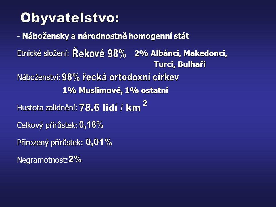 Hustota zalidnění: - Nábožensky a národnostně homogenní stát Etnické složení: Náboženství: 2% Albánci, Makedonci, Turci, Bulhaři 1% Muslimové, 1% osta