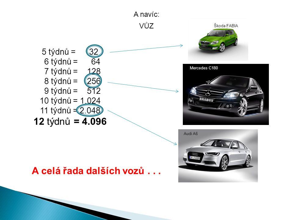 5 týdnů = 32 6 týdnů = 64 7 týdnů = 128 8 týdnů = 256 9 týdnů = 512 10 týdnů = 1.024 11 týdnů = 2.048 12 týdnů = 4.096 VŮZ Mercedes C180 Audi A6 Škoda FABIA A celá řada dalších vozů...