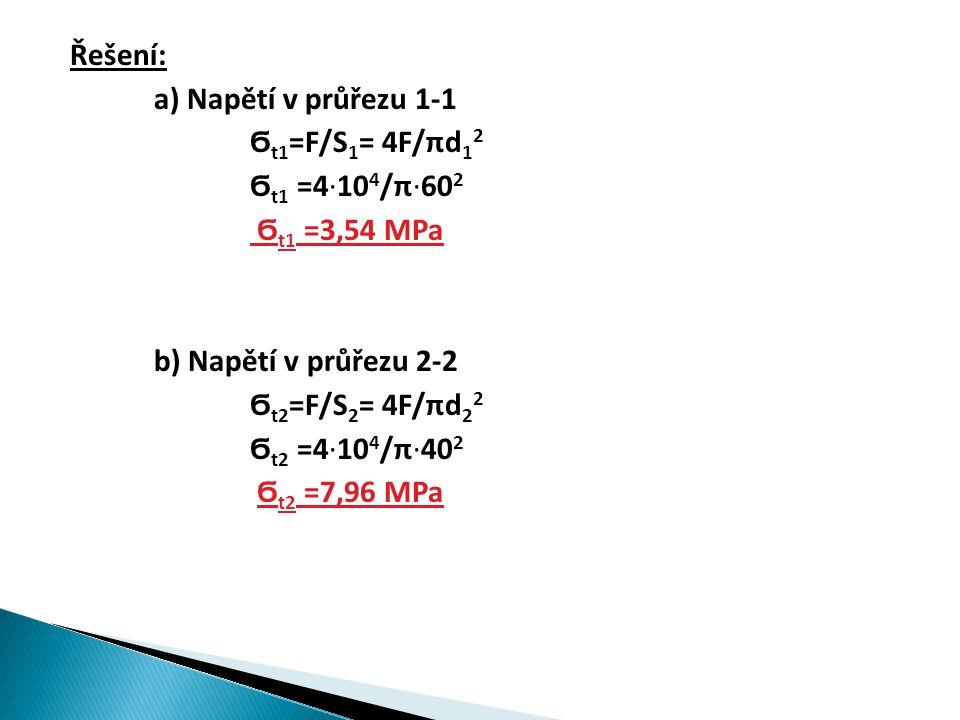Řešení: a) Napětí v průřezu 1-1 Ϭ t1 =F/S 1 = 4F/πd 1 2 Ϭ t1 =4∙10 4 /π∙60 2 Ϭ t1 =3,54 MPa b) Napětí v průřezu 2-2 Ϭ t2 =F/S 2 = 4F/πd 2 2 Ϭ t2 =4∙10 4 /π∙40 2 Ϭ t2 =7,96 MPa