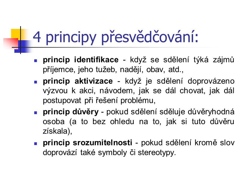 4 principy přesvědčování: princip identifikace - když se sdělení týká zájmů příjemce, jeho tužeb, nadějí, obav, atd., princip aktivizace - když je sdě