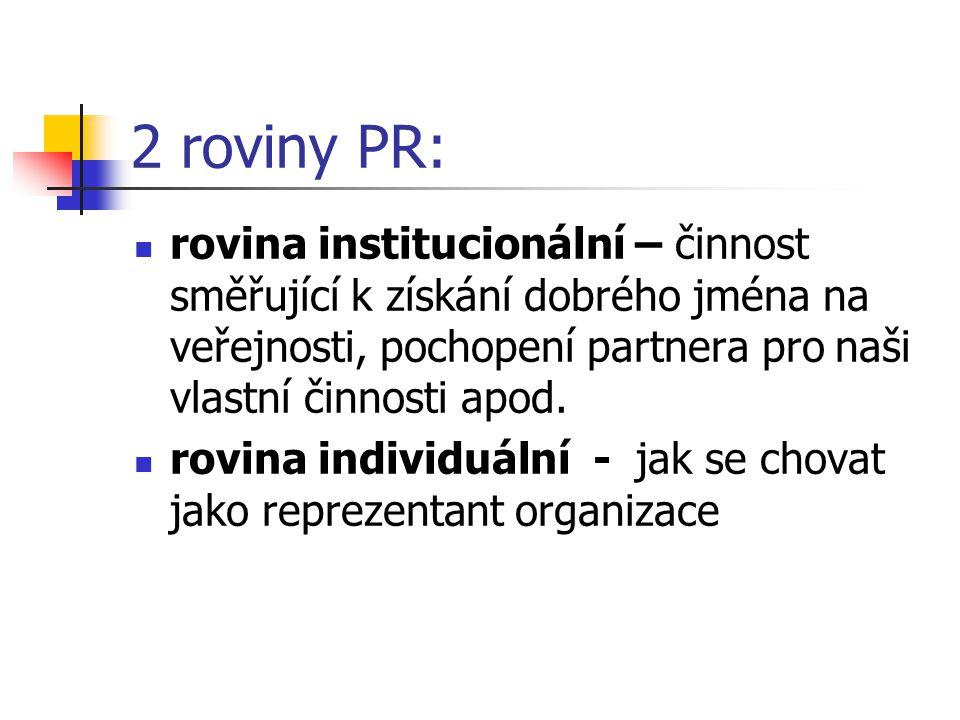 2 roviny PR: rovina institucionální – činnost směřující k získání dobrého jména na veřejnosti, pochopení partnera pro naši vlastní činnosti apod. rovi