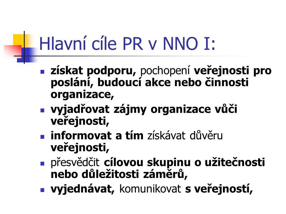 Hlavní cíle PR v NNO I: získat podporu, pochopení veřejnosti pro poslání, budoucí akce nebo činnosti organizace, vyjadřovat zájmy organizace vůči veře