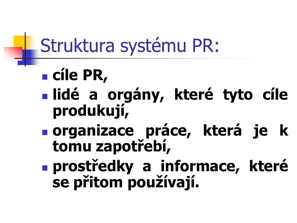 Struktura systému PR: cíle PR, lidé a orgány, které tyto cíle produkují, organizace práce, která je k tomu zapotřebí, prostředky a informace, které se