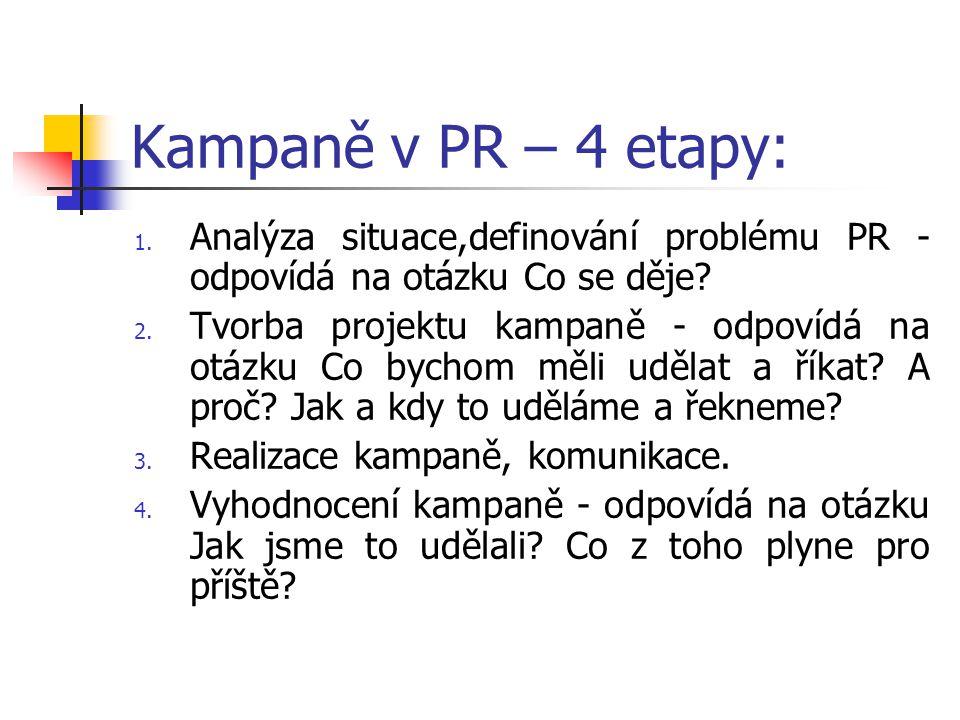 Kampaně v PR – 4 etapy: 1. Analýza situace,definování problému PR - odpovídá na otázku Co se děje? 2. Tvorba projektu kampaně - odpovídá na otázku Co