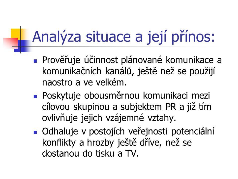 Analýza situace a její přínos: Prověřuje účinnost plánované komunikace a komunikačních kanálů, ještě než se použijí naostro a ve velkém. Poskytuje obo
