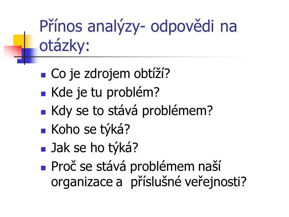 Přínos analýzy- odpovědi na otázky: Co je zdrojem obtíží? Kde je tu problém? Kdy se to stává problémem? Koho se týká? Jak se ho týká? Proč se stává pr