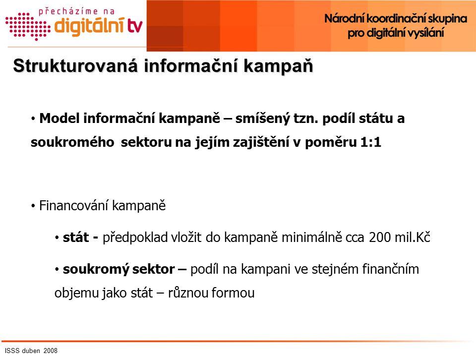 Strukturovaná informační kampaň Model informační kampaně – smíšený tzn.