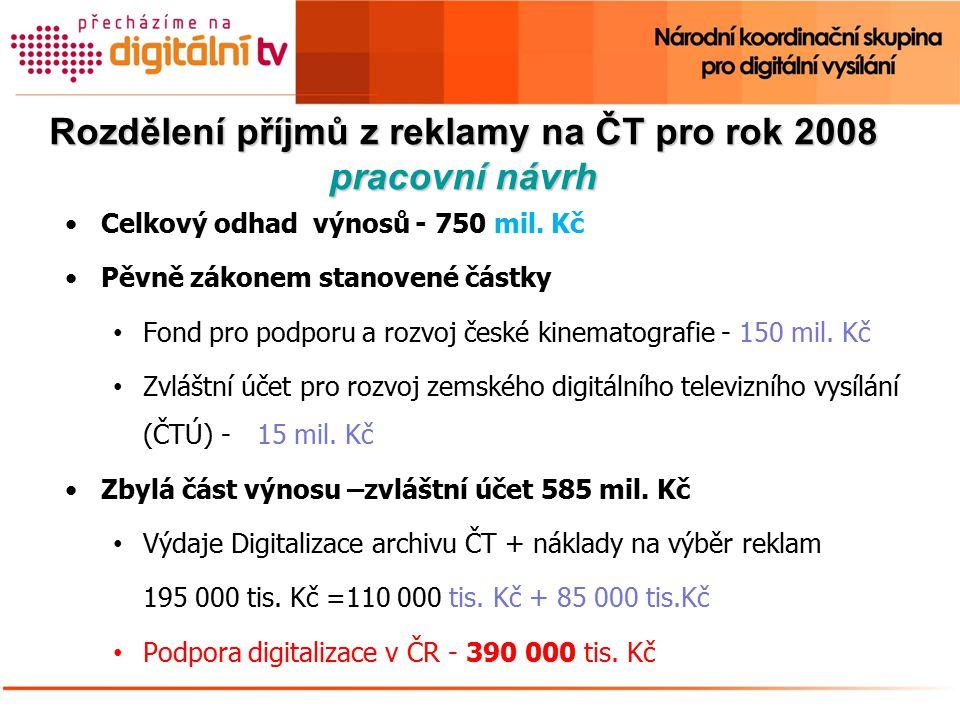 Rozdělení příjmů z reklamy na ČT pro rok 2008 pracovní návrh Celkový odhad výnosů - 750 mil.