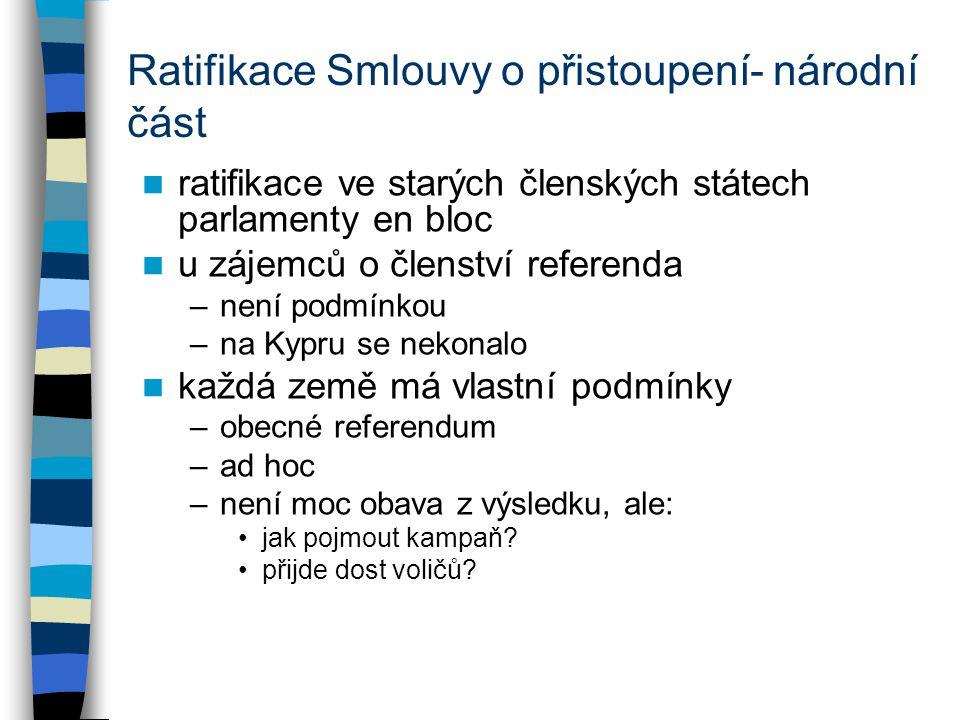 Ratifikace Smlouvy o přistoupení- národní část ratifikace ve starých členských státech parlamenty en bloc u zájemců o členství referenda –není podmínkou –na Kypru se nekonalo každá země má vlastní podmínky –obecné referendum –ad hoc –není moc obava z výsledku, ale: jak pojmout kampaň.