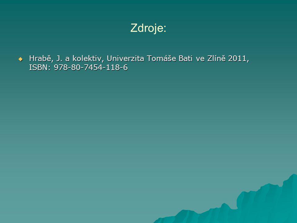 Zdroje:  Hrabě, J. a kolektiv, Univerzita Tomáše Bati ve Zlíně 2011, ISBN: 978-80-7454-118-6