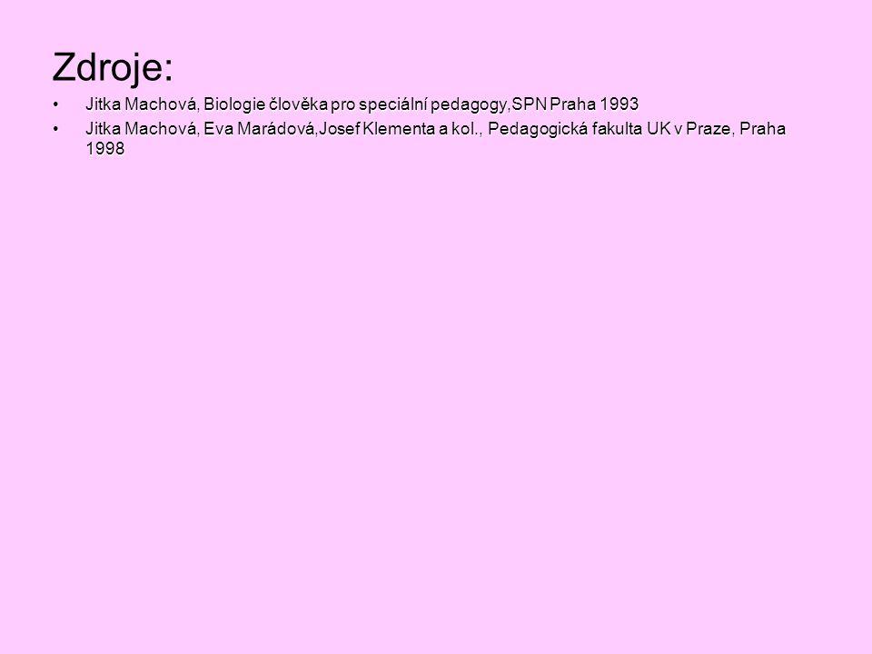 Zdroje: Jitka Machová, Biologie člověka pro speciální pedagogy,SPN Praha 1993Jitka Machová, Biologie člověka pro speciální pedagogy,SPN Praha 1993 Jit