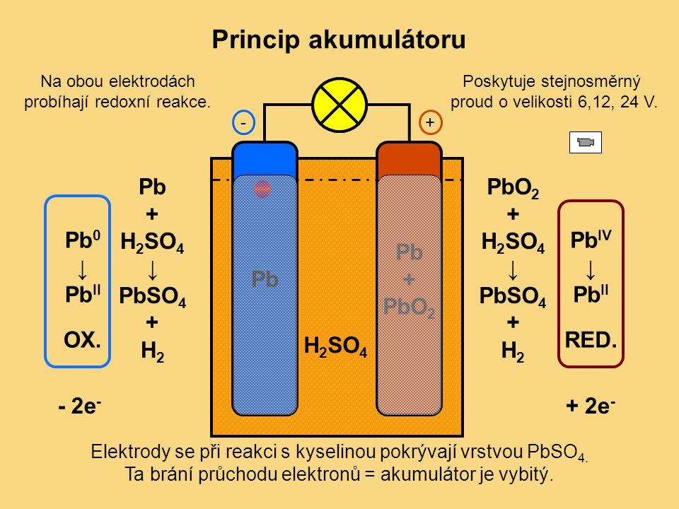 H 2 SO 4 Pb Pb + PbO 2 Princip akumulátoru Pb + H 2 SO 4 ↓ PbSO 4 + H 2 PbO 2 + H 2 SO 4 ↓ PbSO 4 + H 2 Pb 0 ↓ Pb II OX. Pb IV ↓ Pb II RED. - 2e - + 2