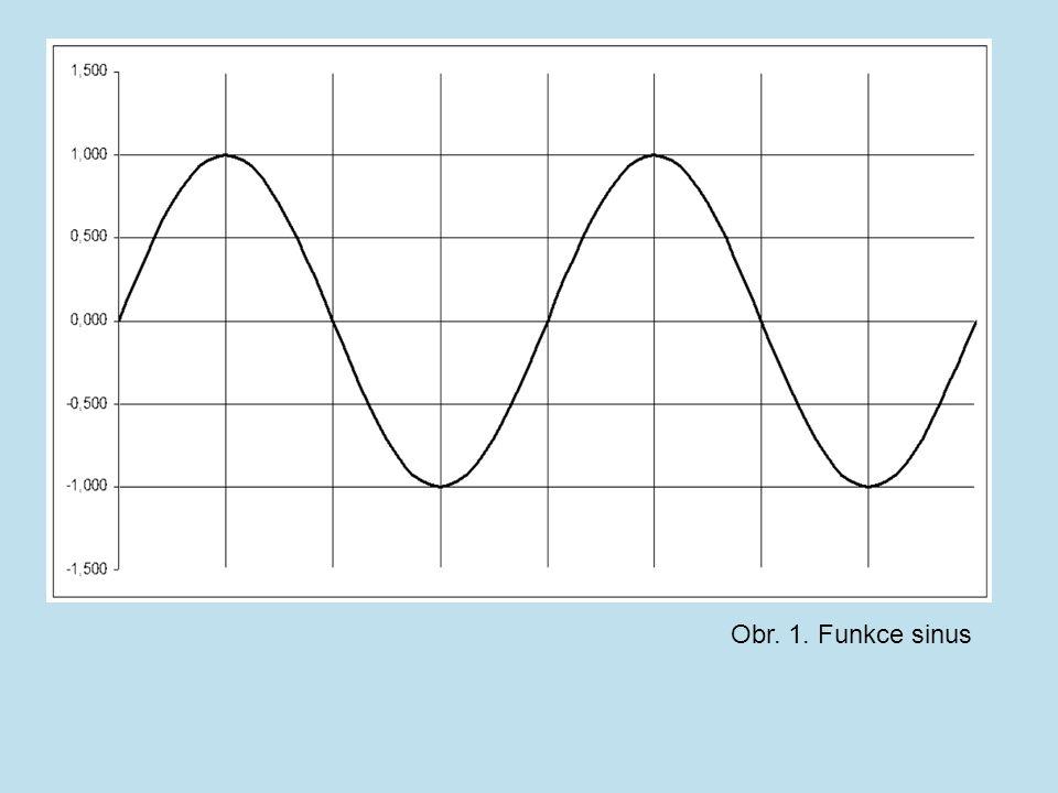 Obr. 1. Funkce sinus