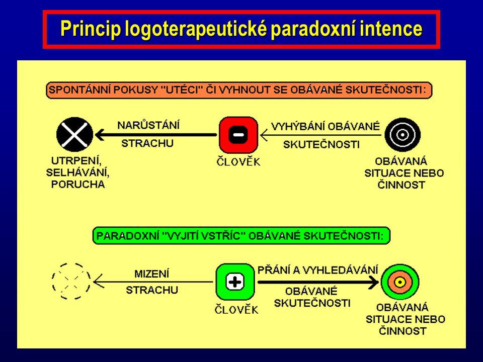Princip logoterapeutické paradoxní intence