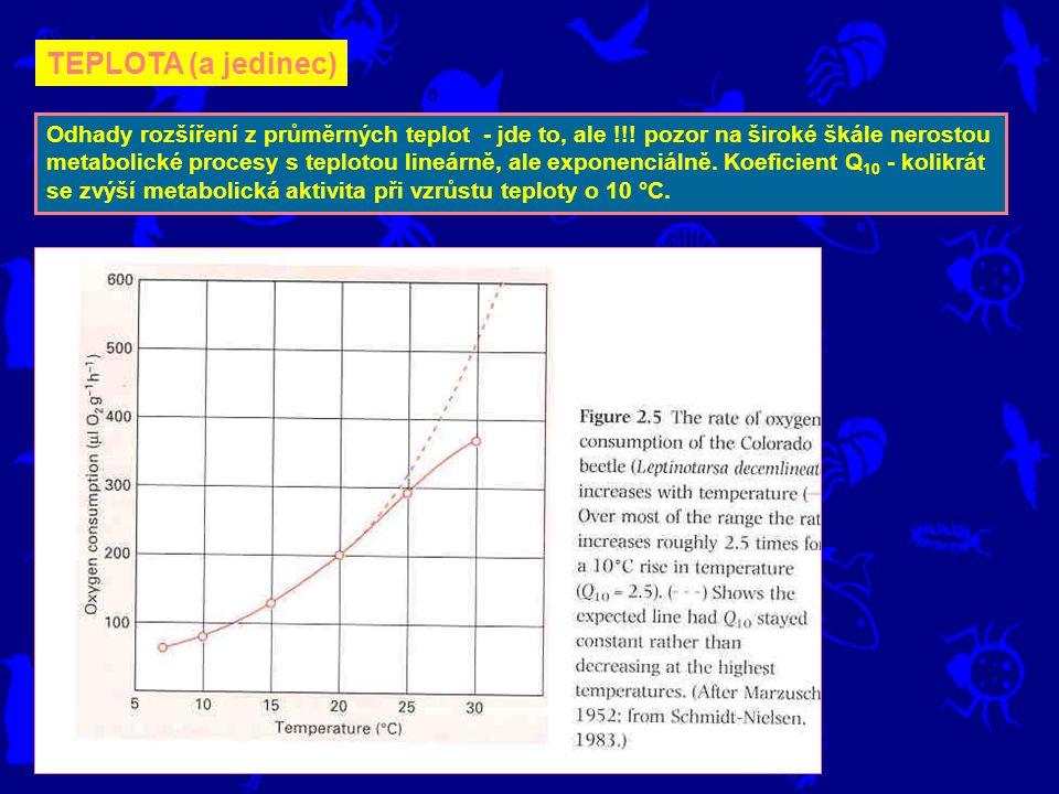 TEPLOTA (a jedinec) Odhady rozšíření z průměrných teplot - jde to, ale !!! pozor na široké škále nerostou metabolické procesy s teplotou lineárně, ale