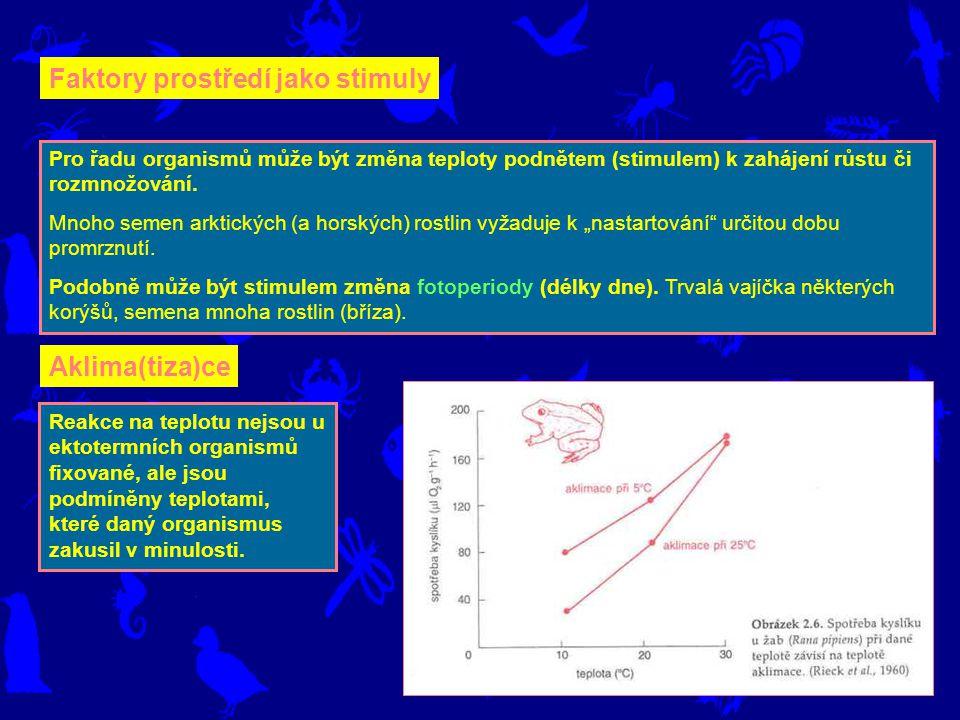 Faktory prostředí jako stimuly Pro řadu organismů může být změna teploty podnětem (stimulem) k zahájení růstu či rozmnožování.