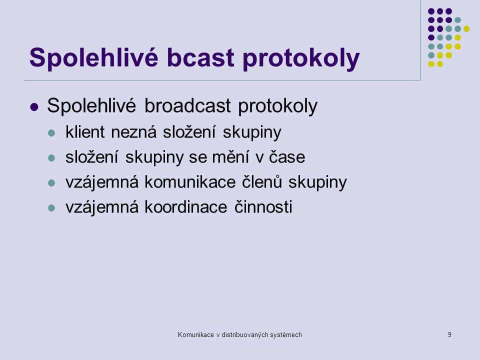 Komunikace v distribuovaných systémech9 Spolehlivé bcast protokoly Spolehlivé broadcast protokoly klient nezná složení skupiny složení skupiny se mění v čase vzájemná komunikace členů skupiny vzájemná koordinace činnosti