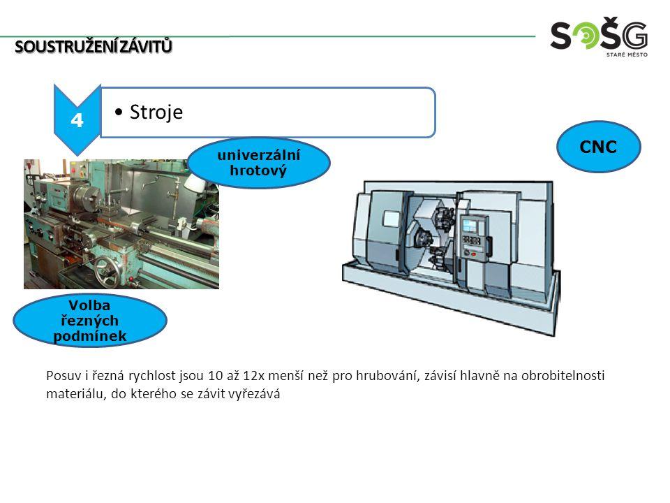 SOUSTRUŽENÍ ZÁVITŮ 4 Stroje CNC univerzální hrotový Volba řezných podmínek Posuv i řezná rychlost jsou 10 až 12x menší než pro hrubování, závisí hlavn