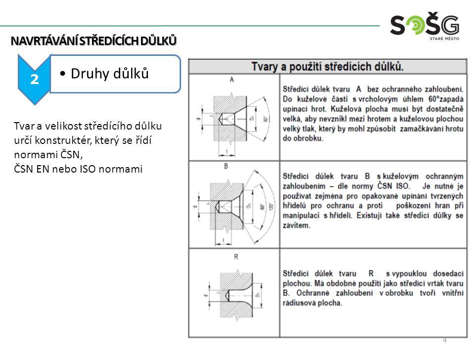 NAVRTÁVÁNÍ STŘEDÍCÍCH DŮLKŮ 2 Druhy důlků Tvar a velikost středícího důlku určí konstruktér, který se řídí normami ČSN, ČSN EN nebo ISO normami 4