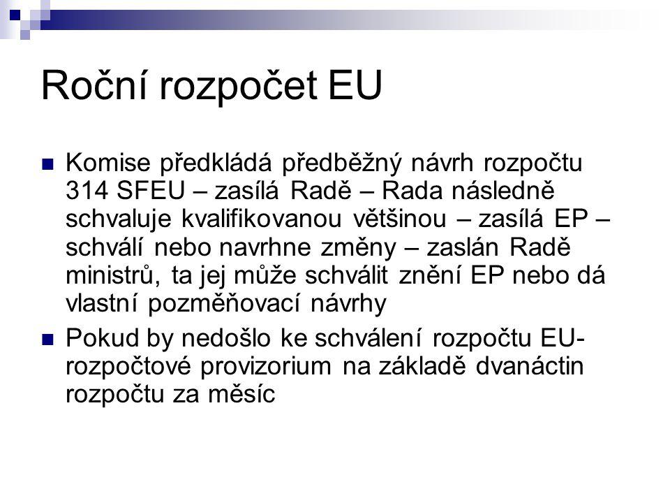 Roční rozpočet EU Komise předkládá předběžný návrh rozpočtu 314 SFEU – zasílá Radě – Rada následně schvaluje kvalifikovanou většinou – zasílá EP – sch