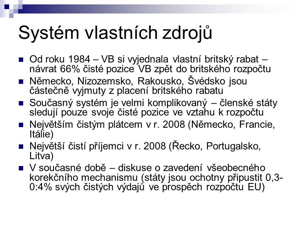 Systém vlastních zdrojů Od roku 1984 – VB si vyjednala vlastní britský rabat – návrat 66% čisté pozice VB zpět do britského rozpočtu Německo, Nizozems