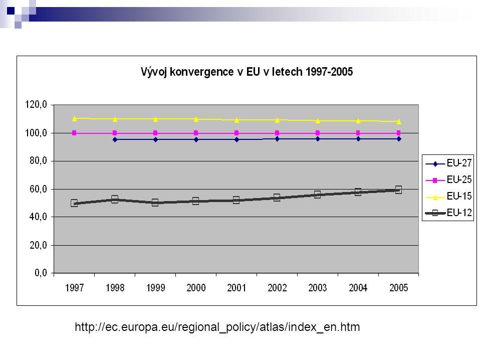 http://ec.europa.eu/regional_policy/atlas/index_en.htm