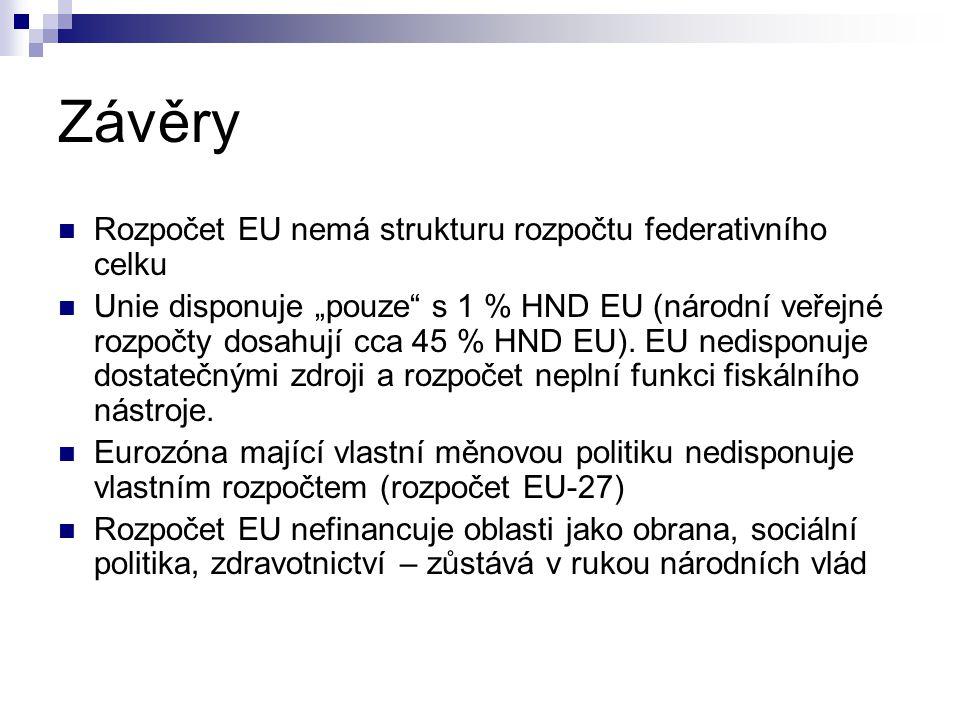 """Závěry Rozpočet EU nemá strukturu rozpočtu federativního celku Unie disponuje """"pouze"""" s 1 % HND EU (národní veřejné rozpočty dosahují cca 45 % HND EU)"""
