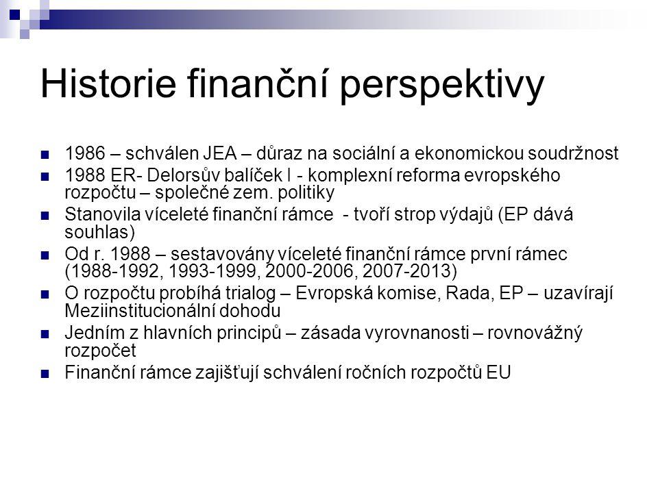 Finanční perspektivy FP 1988-1992: Zaveden čtvrtý zdroj financování Reforma SZP – růst výdajů na SZP na úrovni 74% růstu HND ES V letech 1989-1993 – zdvojnásobení výdajů na politiku soudržnosti – podíl vzrostl ze 17 na 27 % výdajů FP 1993-1999  Reforma SZP z r.
