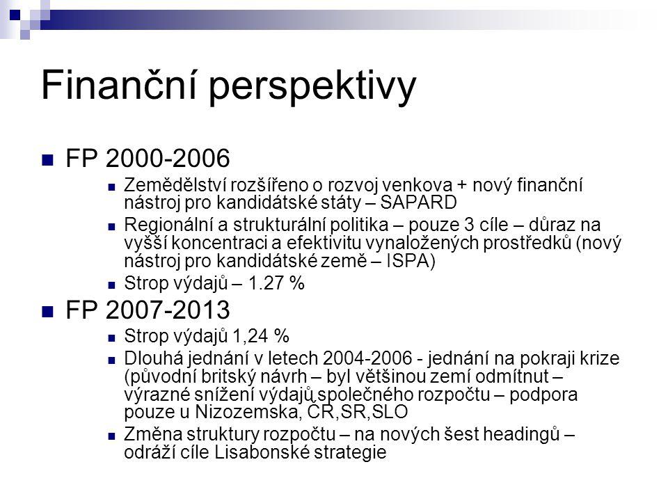 Finanční perspektivy FP 2000-2006 Zemědělství rozšířeno o rozvoj venkova + nový finanční nástroj pro kandidátské státy – SAPARD Regionální a strukturá