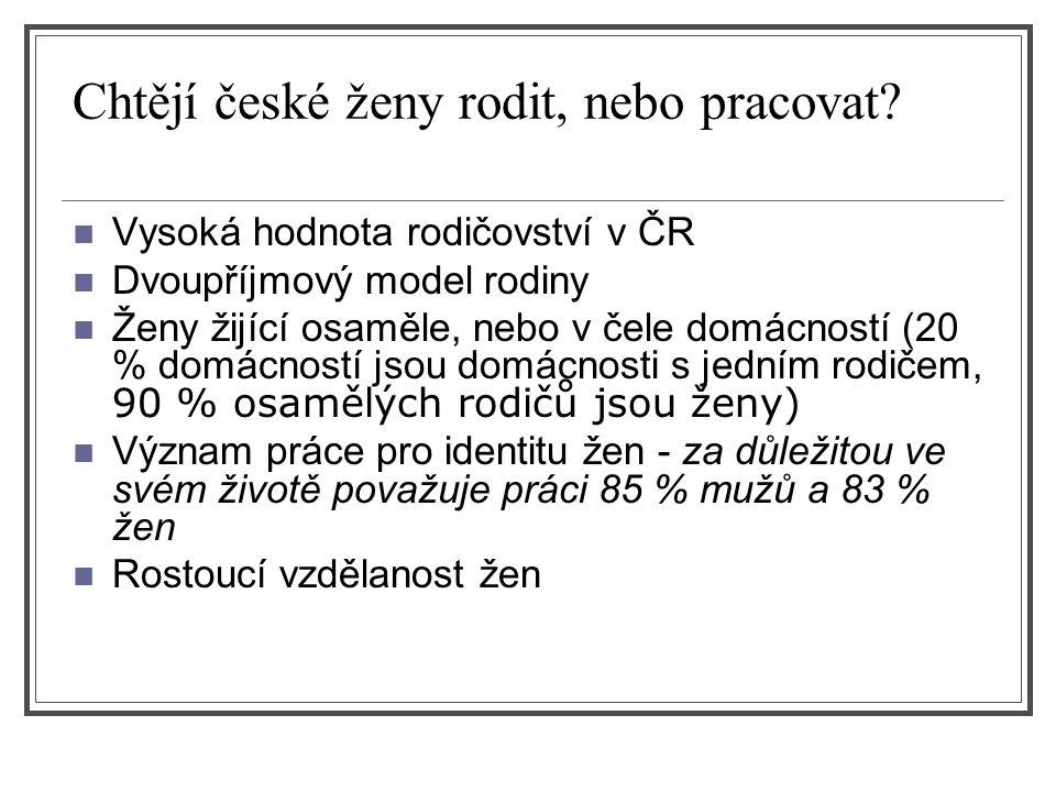 Chtějí české ženy rodit, nebo pracovat? Vysoká hodnota rodičovství v ČR Dvoupříjmový model rodiny Ženy žijící osaměle, nebo v čele domácností (20 % do