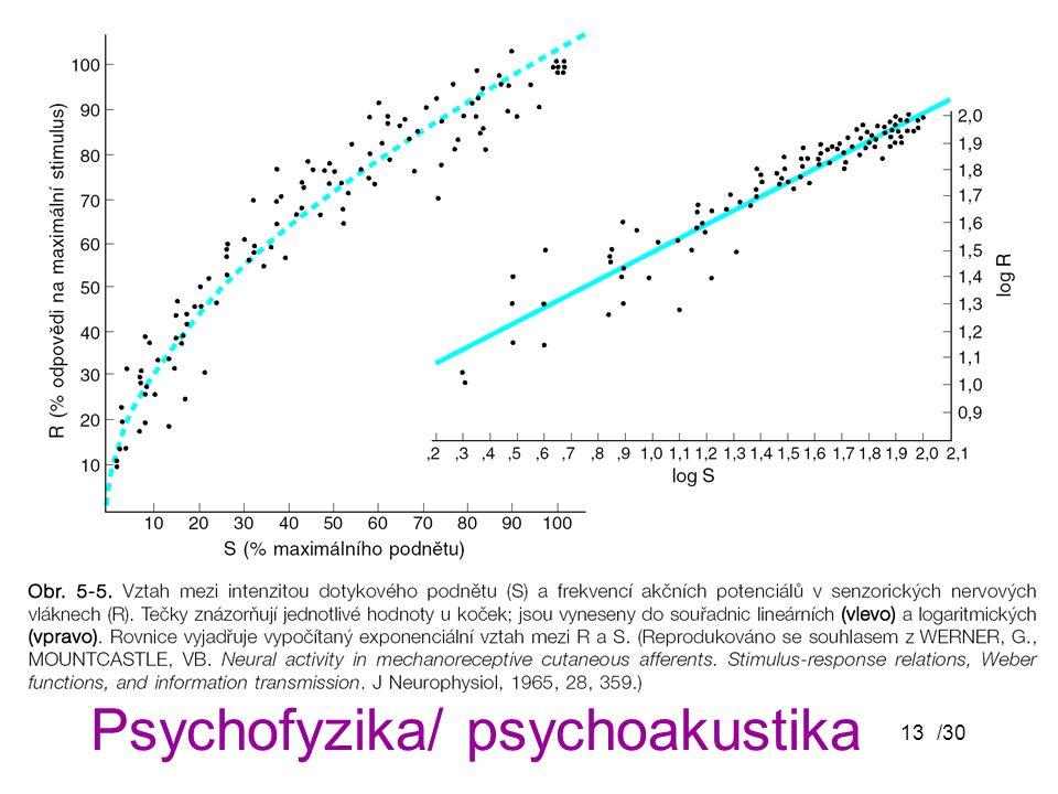 /3013 Psychofyzika/ psychoakustika
